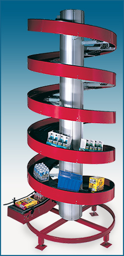 Spiral Conveyor with miscellaneous items