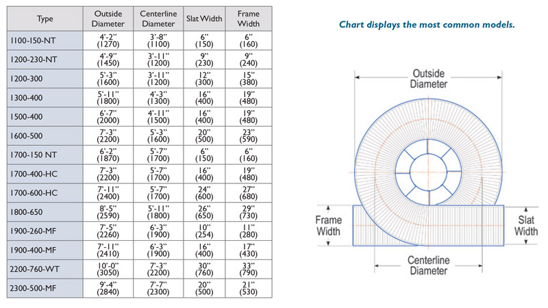 Ryson Concept Standard Sizes Chart