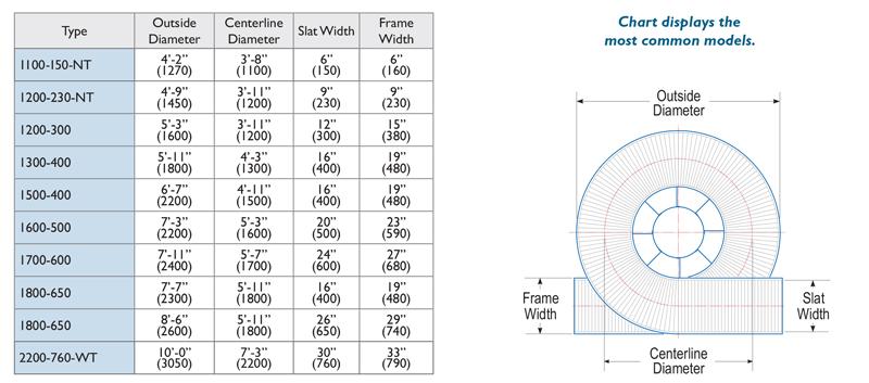 case spiral size chart