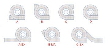 Ryson Model Types
