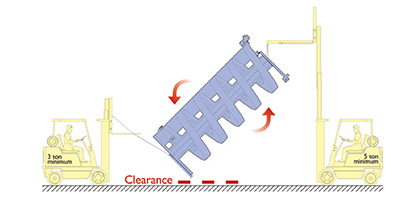 Clearance for Standing a Conveyor Up