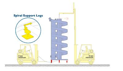 Spiral Support Legs