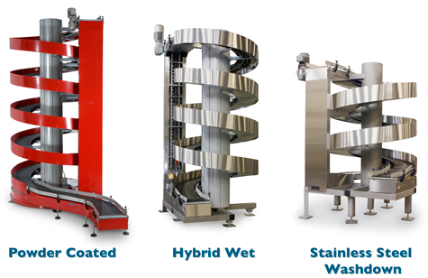 Ryson-coating-types